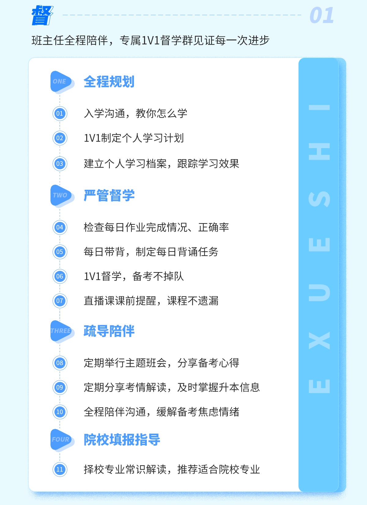 督学班详情(理科)2_02.png